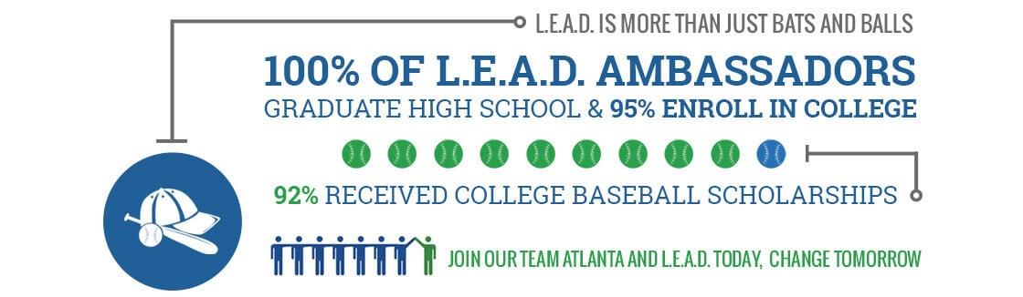 lead-infographic
